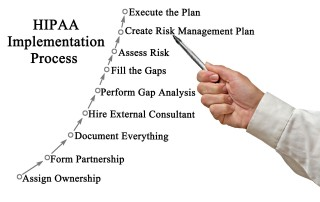 HIPAA Risk Management