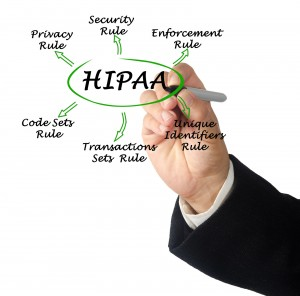 HIPAA Security Rule requirements, Part I
