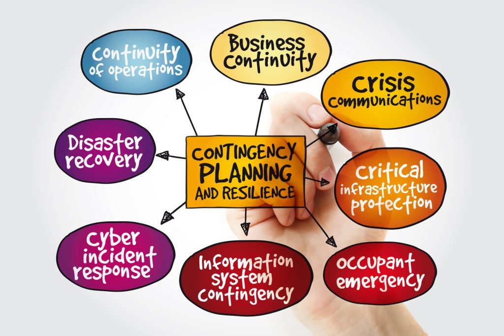 What is a HIPAA contingency plan?