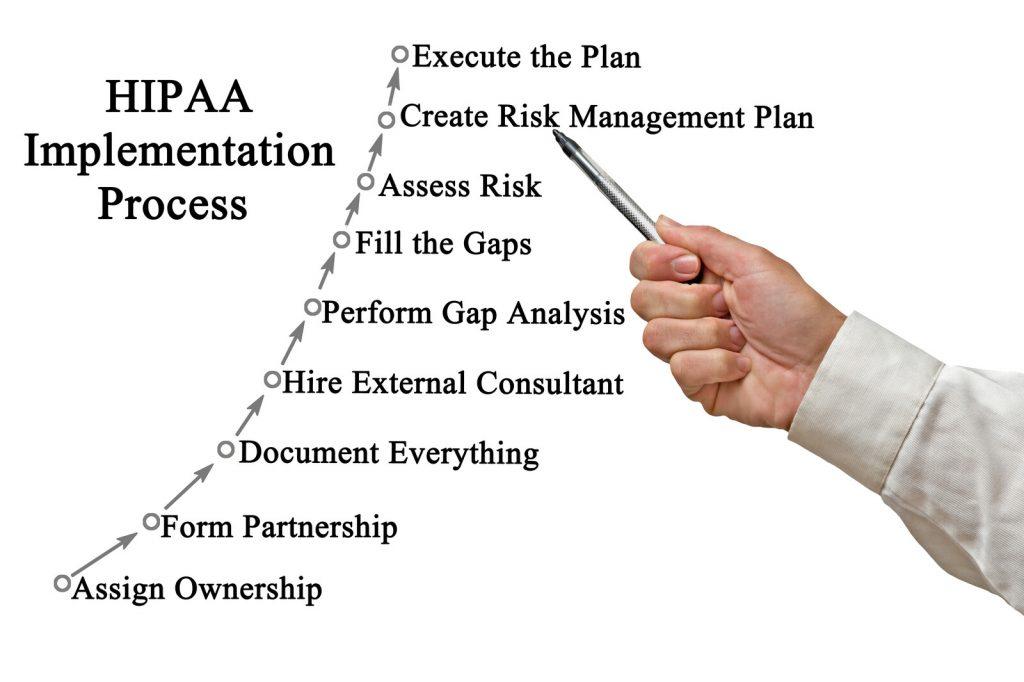 HIPAA compliance implementation